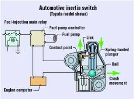 toyota tundra questions where is the inertia switch on a toyota 1 answer