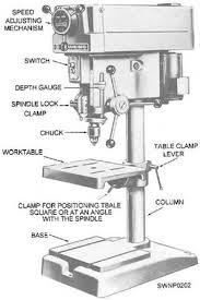drill press parts. drill press parts