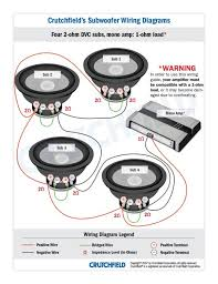 dual voice coil 1 ohm wiring diagram wiring diagrams dual voice coil
