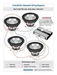 dual voice coil ohm wiring diagram wiring diagrams dual voice coil