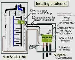 100 amp sub panel wiring diagram 100 and breaker box wiring diagram 100 amp sub panel wiring diagram 100 and breaker box wiring diagram unitedpharmafo