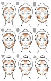 how to contour for a slimmer face round face face shapes how to