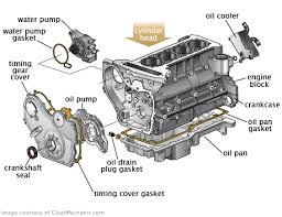 oil pump replacement cost for ford f 350 super duty repairpal 2000 F350 Water Pump Diagram oil pump replacement 2000 ford f350 water pump replacement