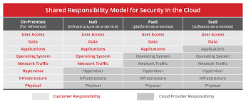 Mcafee Cloud Workload Security Mcafee Products