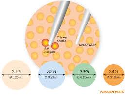 Nanopass 34g Pen Needle
