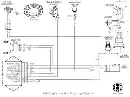 04 sportster wiring diagram start 04 diy wiring diagrams 04 06 sportster simplified wiring diagram bang moto