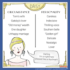 Introduction To The Great Gatsby Lessons Tes Teach