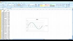 How To Draw Sine And Cosine Graphs In Excel Tutorial