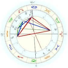 Harrison Ford Natal Chart Polanski Roman Astro Databank