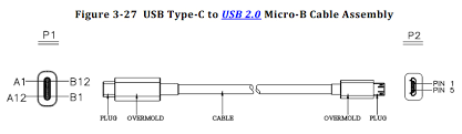 reversible usb type c connector finalized devices cables and usb type c to micro b