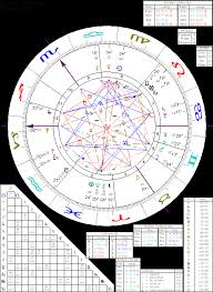 Astrology Of Queen Elizabeth Ii With Horoscope Chart Quotes