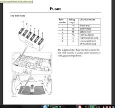 40 fantastic 1998 range rover fuse box diagram myrawalakot how to read fuse box in apartment 1998 range rover fuse box diagram fresh land rover lr3 fuse box diagram wiring diagram of