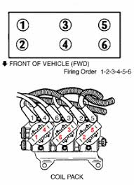 solved need spark plug wiring diagram for 2001 v6pontica fixya need spark plug wiring diagram for 2001 v6pontica 4 14 2012 8 27 45 am gif