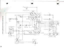 golden jubilee ford ammeter wiring diagram just another wiring golden jubilee ford ammeter wiring diagram wiring library rh 7 sekten kritik de golden jubilee ford tractor manual ford jubilee hydraulics repair diagram