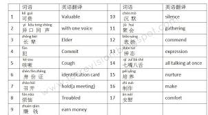 Chinese Words Secondary Primary School Education Revision Singapore