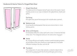 interior double door hardware. Hardware And Interior Of A Hinged Patio Door Double E