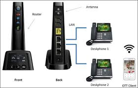 verizon home phone hook up
