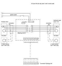 eltrim trim tab motor ram actuator 12 or 24 volt