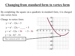 changing from standard form to vertex form