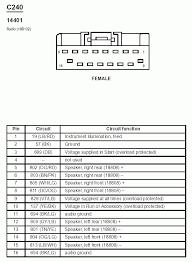 06 grand marquis wiring diagram diagram albumartinspiration com Mercury Ignition Wiring Diagram 2006 06 grand marquis wiring diagram diagram wiring diagram 2006 mercury grand marquis the wiring diagram 06 Mercury Outboard Motor Wiring Diagram