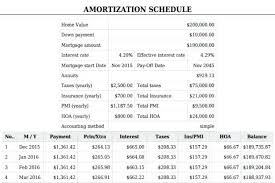 Interest Only Loan Calculation Loan Calculator With Amortization Table Pszczelarz Info