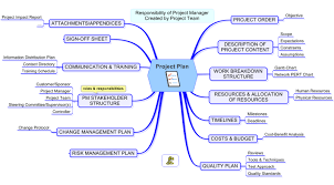 Project Management Project Plan Wikiversity