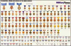 Af Medals Chart Us Armed Forces Ribbons Medals Decorations Military