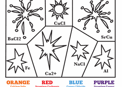 Small Picture Physical Science Worksheets Free Printables Educationcom