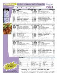 diabetes food menus diabetes information calorie diet menu planning and weight loss