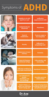Adhd Symptoms Chart Adhd Symptoms Diet Treatment
