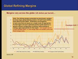 Oil 101 Refining Business Drivers Downstream Oil And Gas