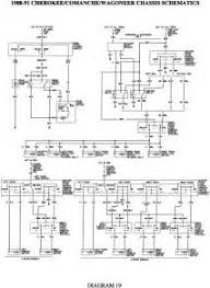 1989 jeep cherokee stereo wiring diagram 1989 wiring diagram for 1989 jeep wrangler wiring image on 1989 jeep cherokee stereo wiring