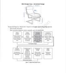Mini Design Case Arcmchair Design Homework Objecti