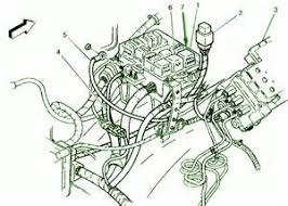 similiar chevy silverado engine diagram keywords 2000 chevy express van fuse diagram as well wiring diagram for chevy