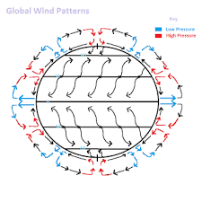 Global Wind Patterns Enchanting Global Wind Patterns
