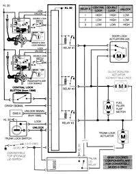 bmw e36 central locking wiring diagram wiring diagram libraries bmw e36 central locking wiring diagram data wiring diagram schemae36 central locking wiring diagram wiring library