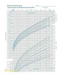 Boys Percentile Chart Circumstantial Baby Boy Weight Percentile Calculator Toddler