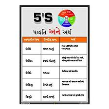 Mr Safe 5s Methodology Meanings Poster Gujarati In