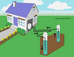 residential geothermal heat pump. Brilliant Heat Geothermal Heat Pump System  Open Loop And Residential R