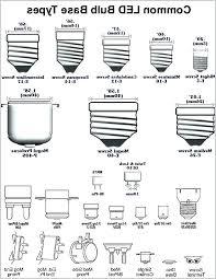 type of lighting fixtures.  Lighting Kinds Of Lighting Fixtures Types Light Different Outdoor Table With Type Of Lighting Fixtures
