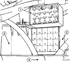 2001 jeep wrangler wont start clutch starter solenoid screwdriver graphic