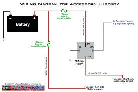 50 amp rv plug wiring sidewalkdelivery rv trailer plug wiring diagram amp plug wiring diagram 50 rv size 6