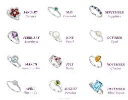 What Is The Birthstone Chart Birthstone Chart
