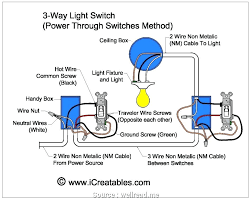 eaton light switch wiring wiring a three switch schematic new eaton light switch wiring nice how to wire a three switch images type on screen 4 eaton light switch wiring top virago wiring diagram