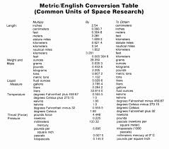 Converting English To Metric Chart 48 Unique Kilos To Pounds Conversion Chart Home Furniture