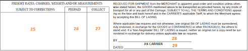 What Is A Bill Of Lading A Guide With Examples Icontainers