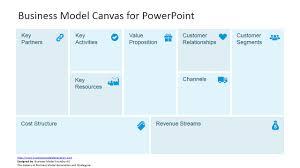 Revenue Model Template Free Business Model Canvas Template For Powerpoint Slidemodel