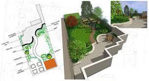 Home Garden Design Plan Interesting Design Ideas