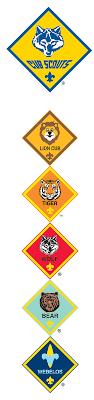 Cub Scouting Organized Mtcbsa