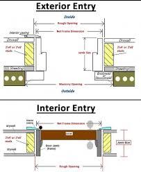 door jamb detail plan. Name: DoorJamb.jpg Views: 35043 Size: 57.6 KB . Door Jamb Detail Plan